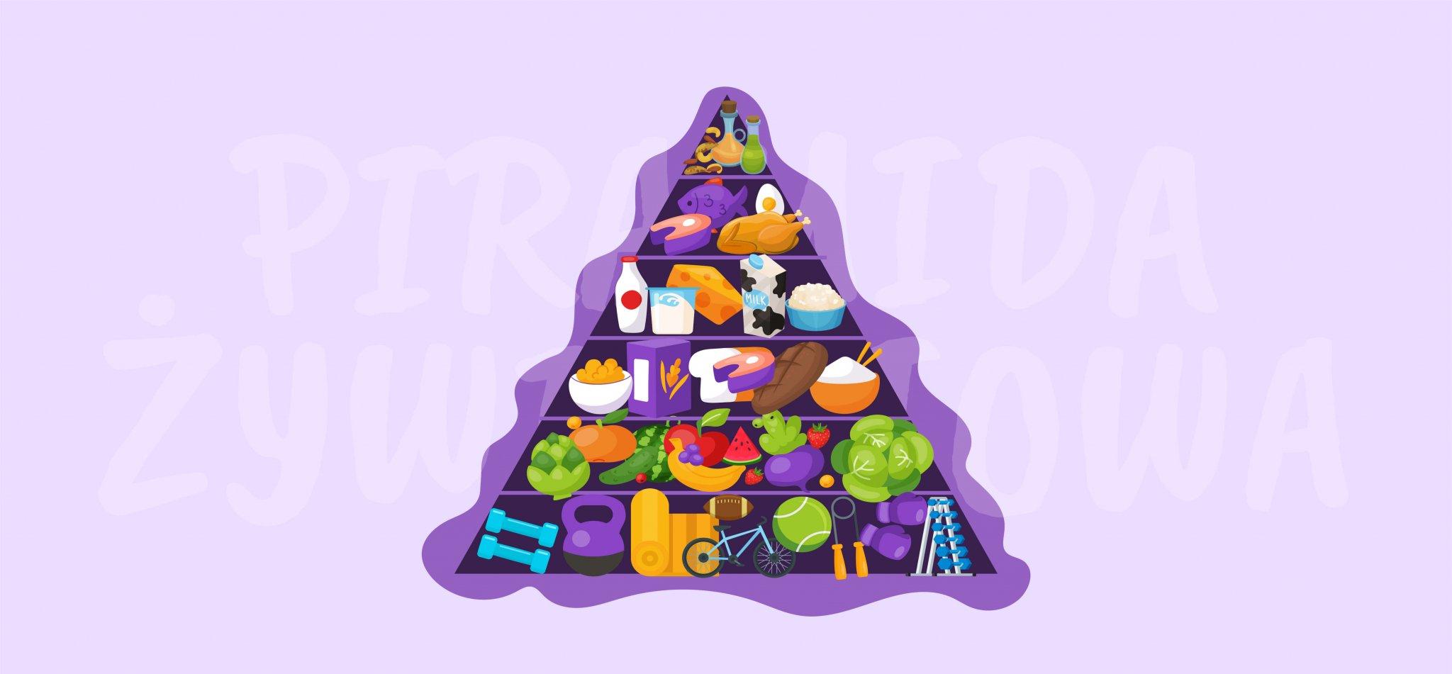 Wszystko, co musisz wiedzieć o piramidzie żywieniowej