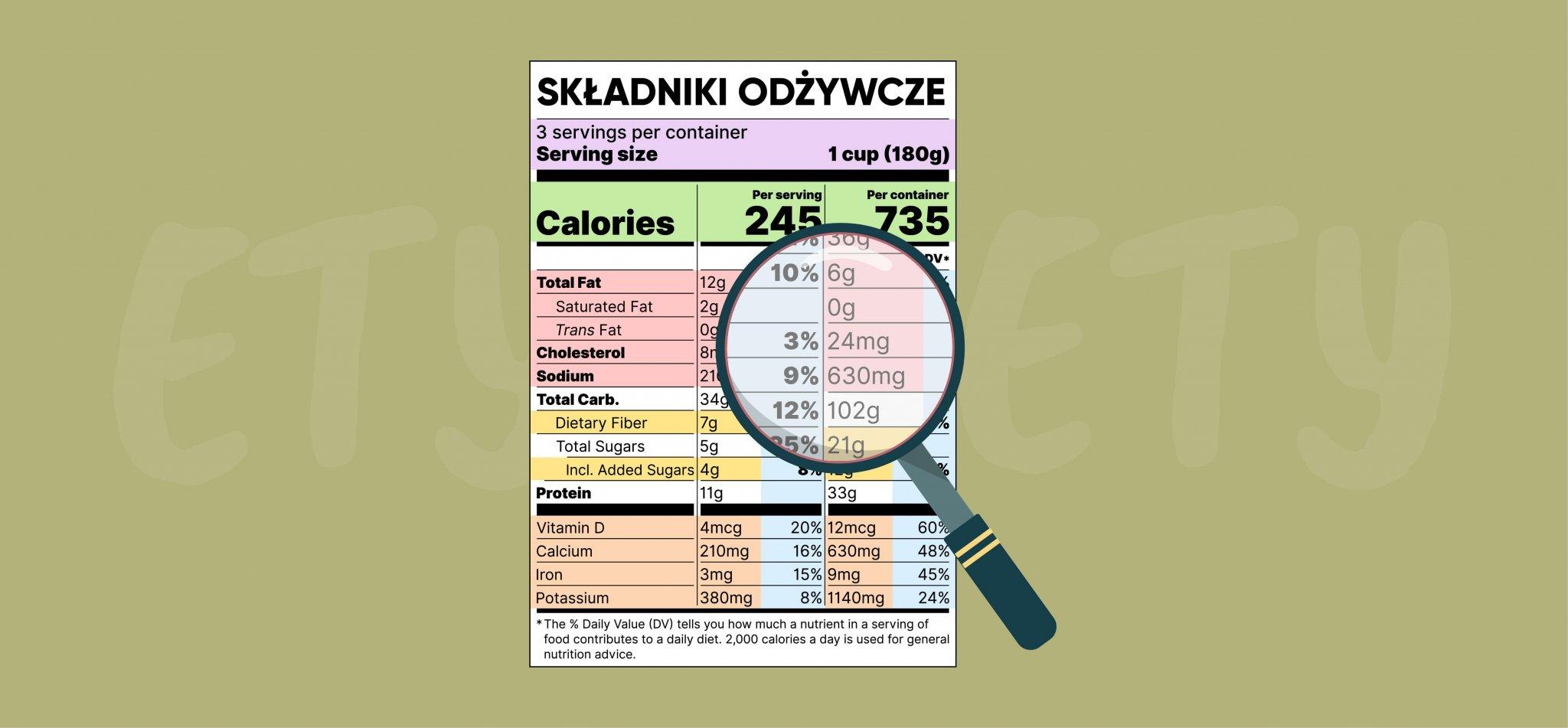 Etykiety na produktach – jak czytać, najważniejsze informacje
